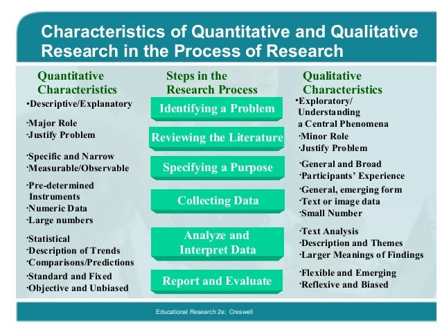 the various fieldwork processes in quantitative research The approaches and methods used in field research vary across disciplines it may (and often does) include quantitative dimensions history field research has a long history cultural anthropologists have long used field field research across different disciplines.