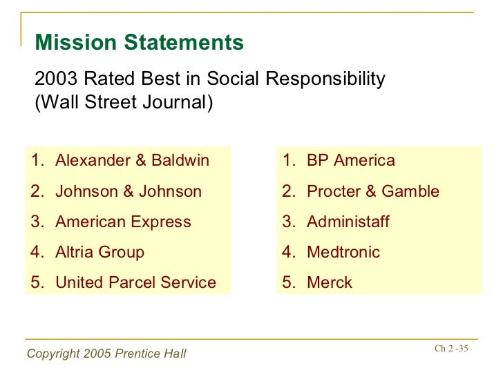 mission vision social responsibility and strategic Mgt 48j exam 1 study behavioral norms that company personnel are expected to display in conducting the company's business and pursuing its strategic vision and mission a company's values relate to such things as fair as opposed to being the function and responsibility of a few high.