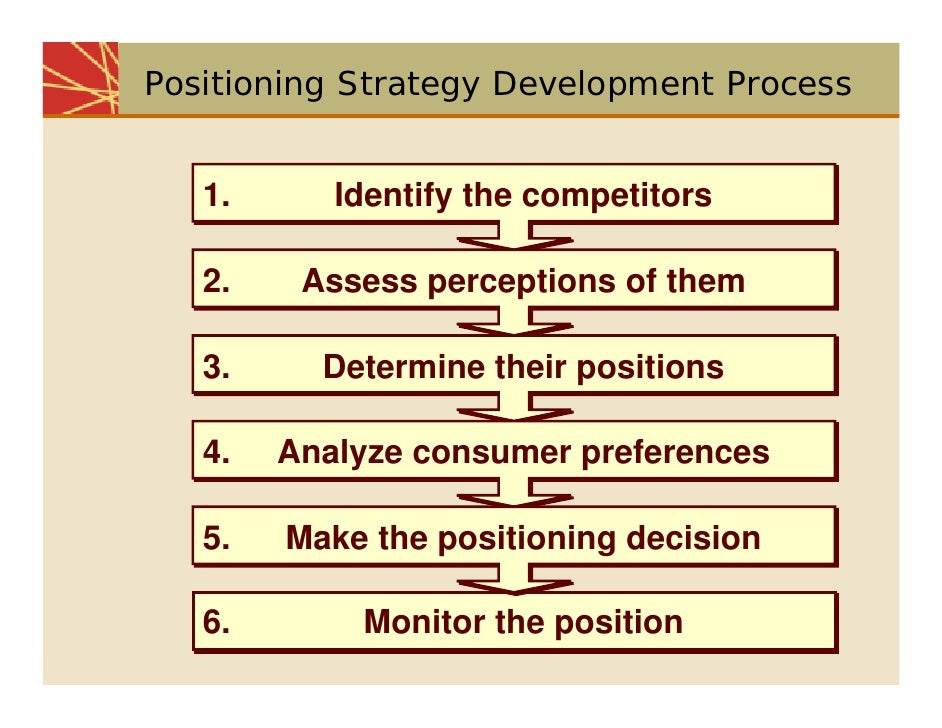 discuss the role of product positioning Also called product positioning container servi product definit position statem market map four p's of per ad space positioning sta.