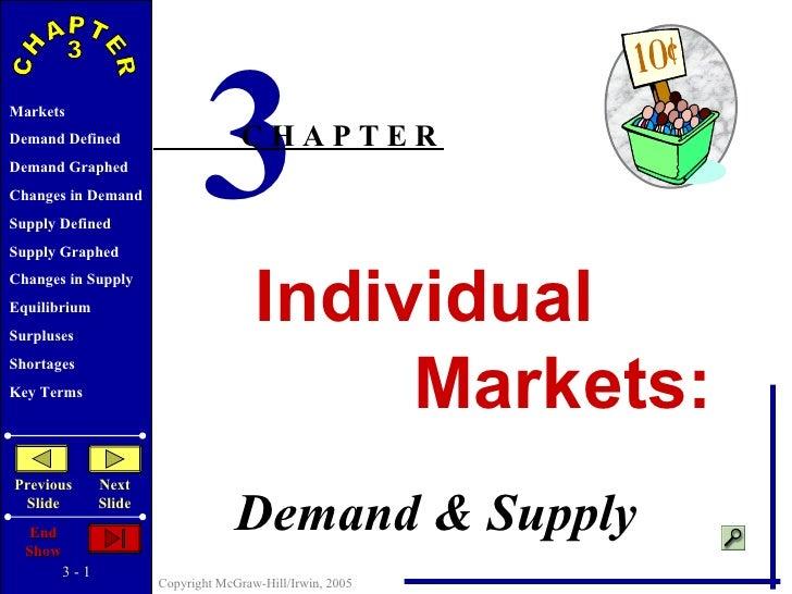 Individual  Markets: Demand & Supply  3 C H A P T E R