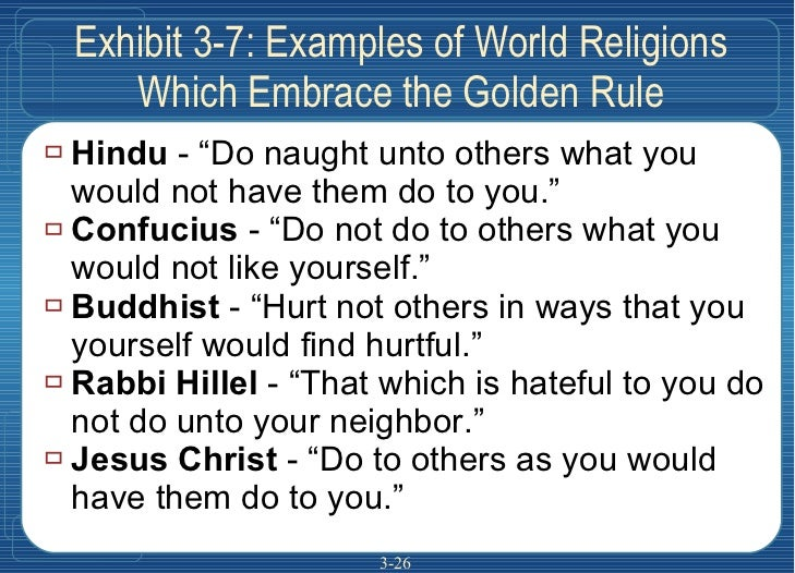 """Exhibit 3-7: Examples of World Religions Which Embrace the Golden Rule <ul><li>Hindu  - """"Do naught unto others what you wo..."""