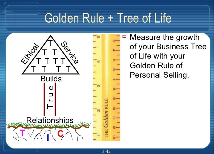 Golden Rule + Tree of Life 3- <ul><li>Measure the growth of your Business Tree of Life with your Golden Rule of Personal S...
