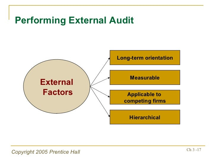 economics and external audit The challenges facing auditors his ms in economics from the you recognize that high quality internal and external audits provide some comfort when.