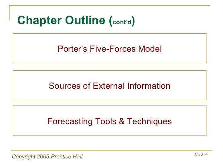 charles schwab porter 5 forces case analysis Per pageporter five forces analysis is a strategic management tool to analyze  industry  the priceline group inc hbr case study solutions & analysis porter.