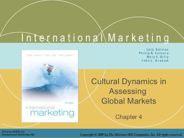 International Marketing                                                                                14th Edition       ...