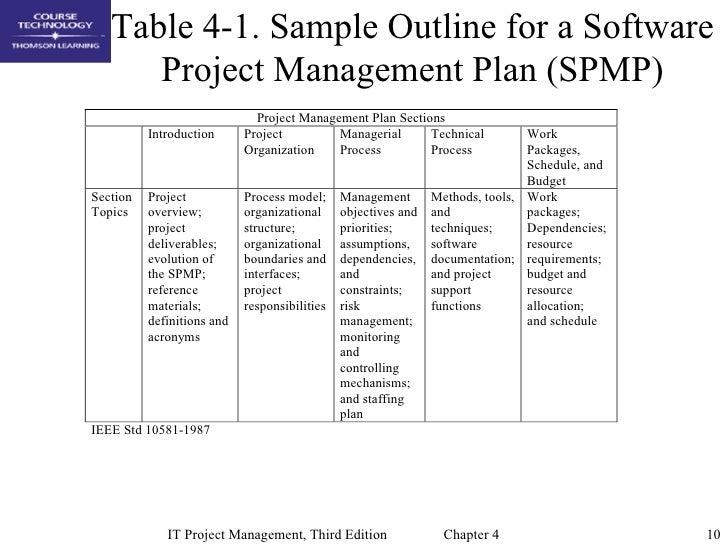Best Project Management Action Plan Template Ideas - Best Resume