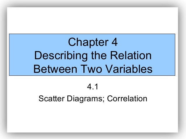 Chapter 4 Describing the Relation Between Two Variables 4.1 Scatter Diagrams; Correlation