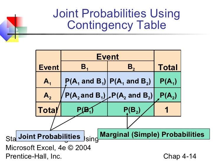basic laws of probability pdf