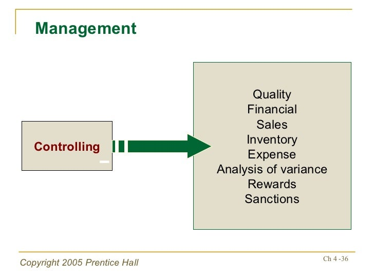 the internal assessment Strategic management slides - chapter 4 the internal assessment 1 fred r david prentice hall ch 4-1 chapter 4chapter 4 the internal assessmentthe internal assessment strategic management: concepts and cases 9th edition fred r david powerpoint slides by anthony f chelte western new england college.