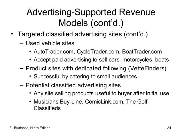 digital content revenue model