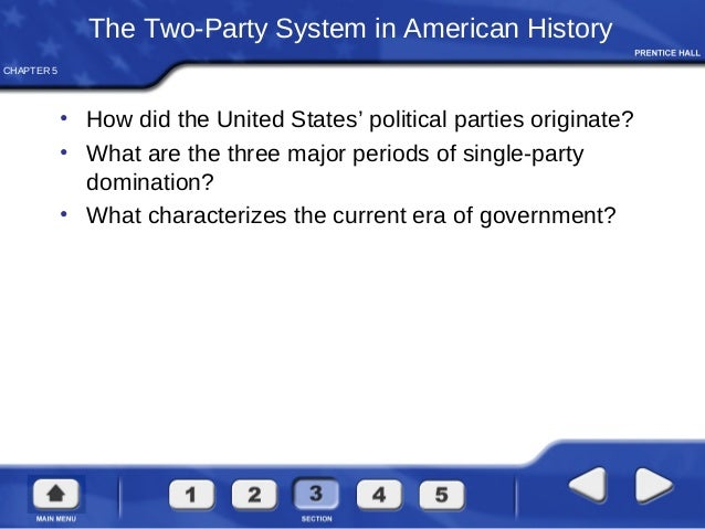 Party Domination From States In Us