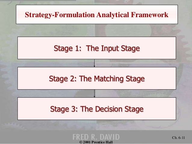 grand strategy matrix advantages and disadvantages A new approach to space matrix  determine a strategy based on this matrixin this paper, we try to introduce a method to remove these limitations.