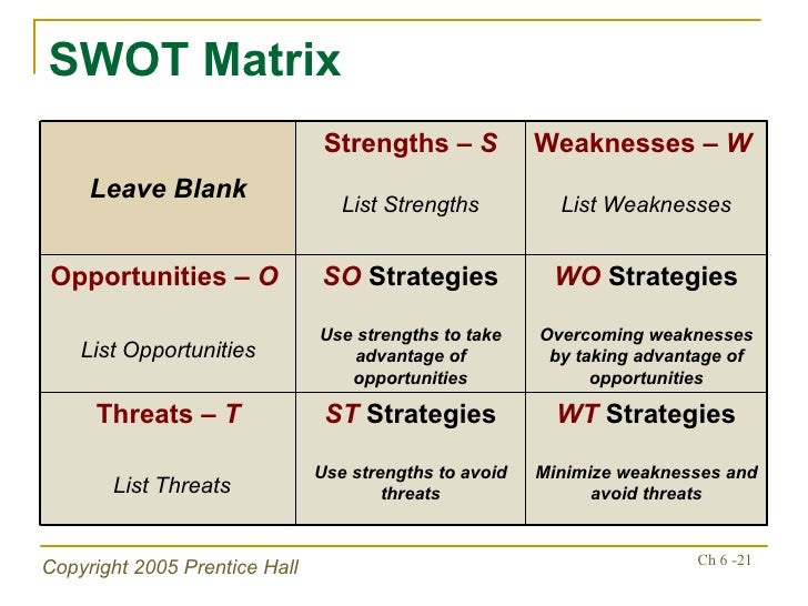 swot analysis with strategies A swot analysis is a high-level strategic planning model that helps organizations identify where they're doing well and where they can improve, both from an.