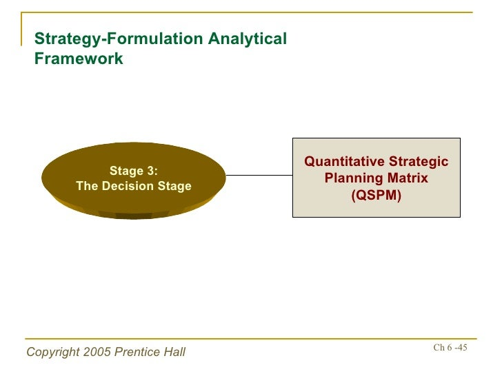 strategy analysis and choice essay Strategic analysis essay - strategic analysis the simulation mentions that strategic thinking is a readiness for action based on market realities, organizational.