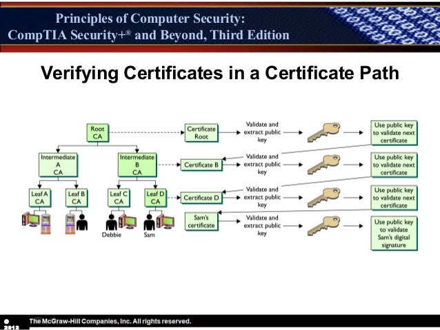 computer security test Pc security test 2011 free download - pc security, returnil system safe free 2011, quick heal total security 2011, and many more programs.