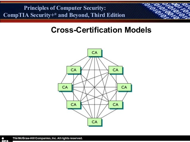 computer security test Di ricerca in ingegneria elettronica, informatica e telecomunicazioni a design  methodology for computer security testing author: marco ramilli supervisors.
