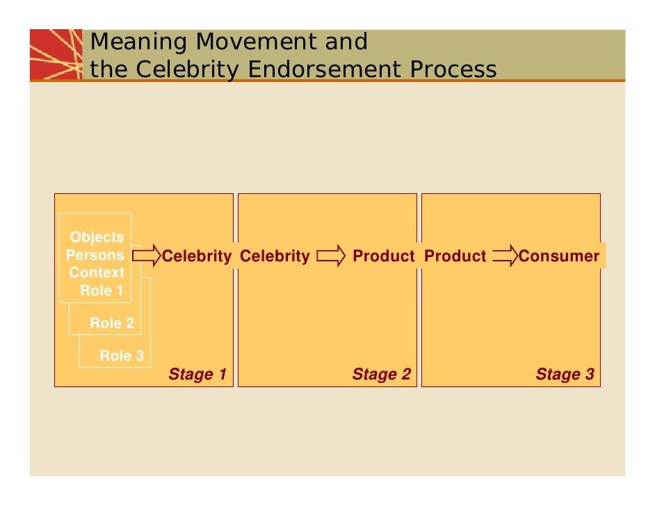 Celebrity endorser meaning