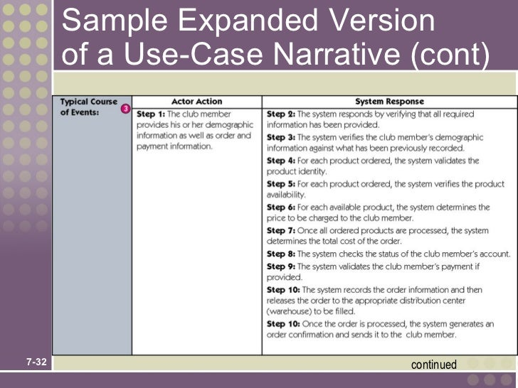 Excellent use case narrative template contemporary resume ideas chapter 7 use case model pronofoot35fo Gallery