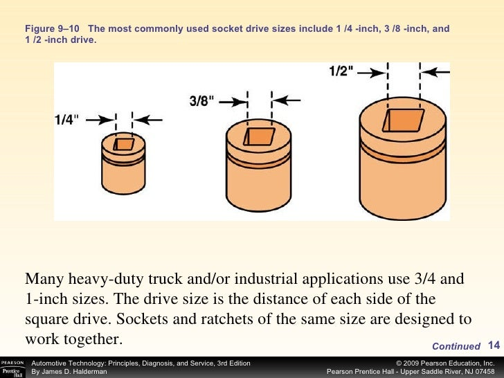 Figure 9–10 The most commonly used socket drive sizes include 1 /4 -inch, 3 /8 -inch, and 1 /2 -inch drive. Many heavy-dut...
