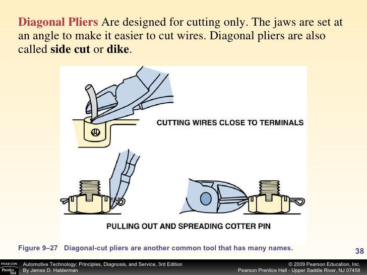 <ul><li>Diagonal Pliers   Are designed for cutting only. The jaws are set at an angle to make it easier to cut wires. Diag...
