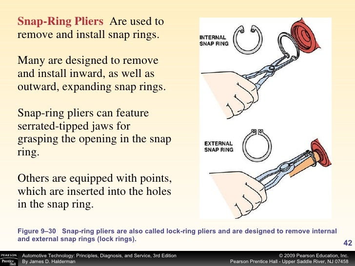 Figure 9–30 Snap-ring pliers are also called lock-ring pliers and are designed to remove internal and external snap rings ...