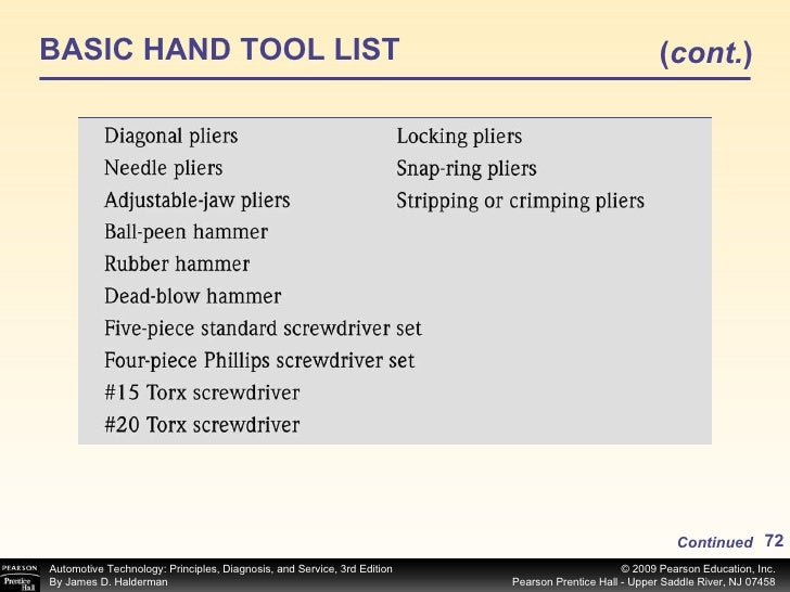 BASIC HAND TOOL LIST Continued ( cont. )