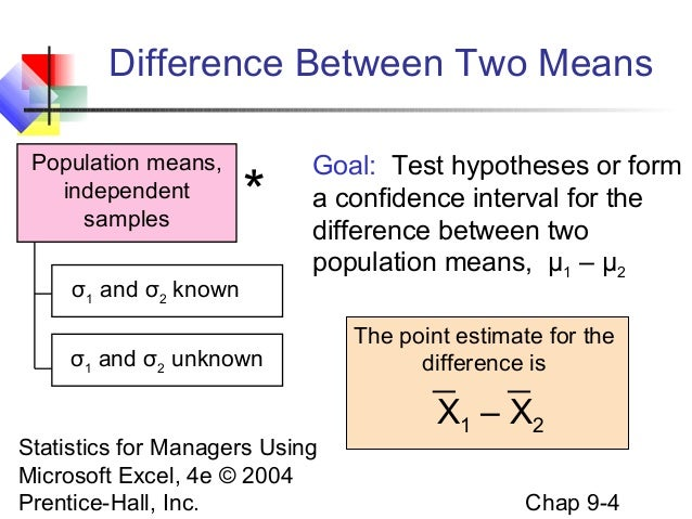 difference between population and sample pdf