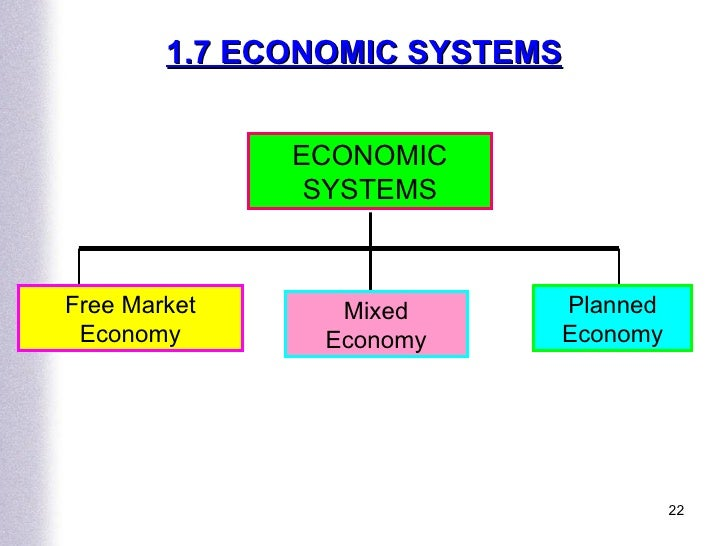about mix market economy Read this article to learn about the mixed economy: features, merits and demerits: a mixed economy is a golden mean between a capitalist economy and a socialist economy.
