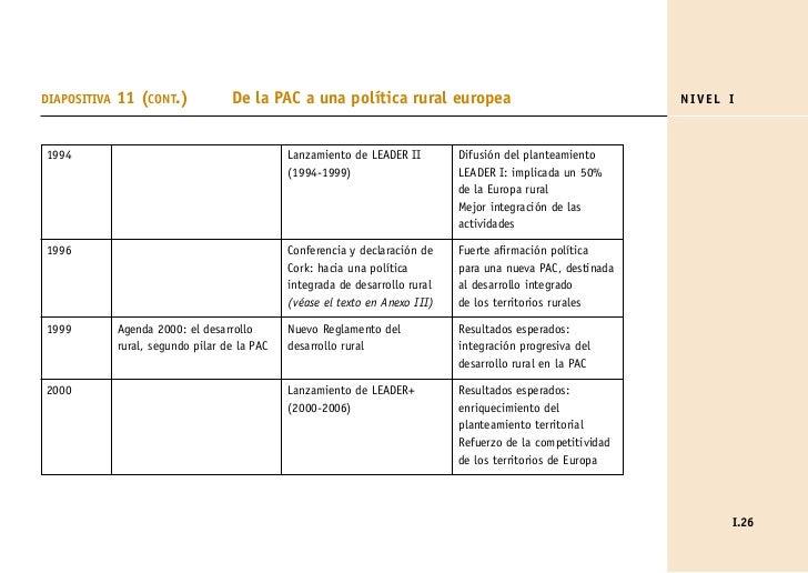 DIAPOSITIVA   11 (CONT.)            De la PAC a una política rural europea                                     NIVEL I1994...