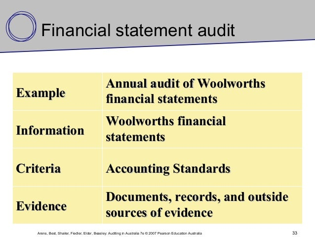 demand of auditing Hawaii state auditor les kondo plans to ask the state ethics commission to investigate the release of a draft oha audit hawaii auditor demands investigation into.