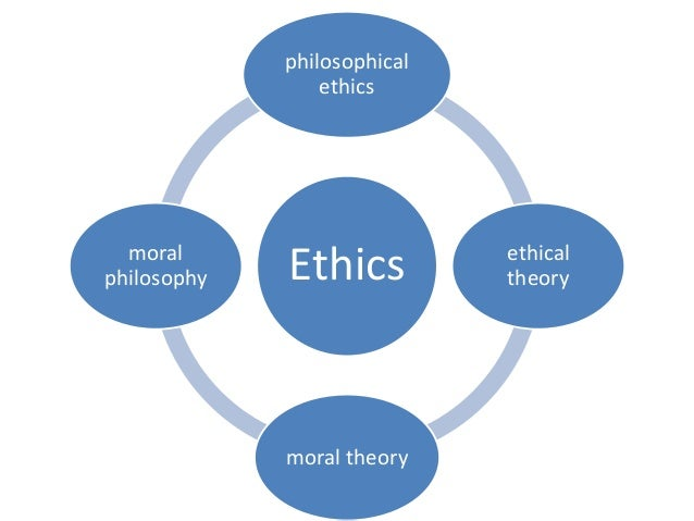 "ethics systematizing defending and recommending right Public relations, persuasion, and ethics  involves systematizing, defending, and recommending concepts of right and wrong behavior"" ethics."
