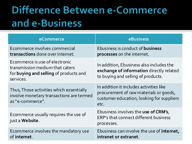 E commerce another dimension business