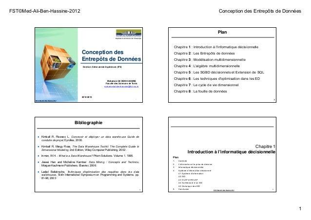 FST©Med-Ali-Ben-Hassine-2012 Conception des Entrepôts de Données 1 1 Département des Sciences de l'Informatique Conception...