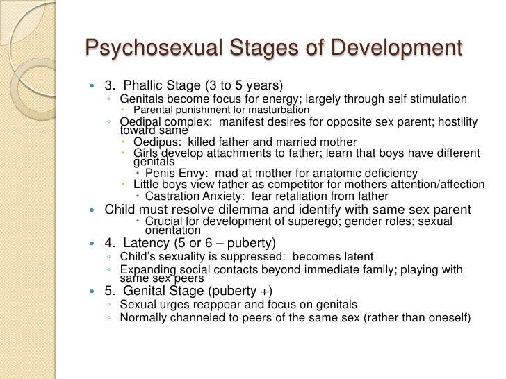 Psychosexual development across the lifespan