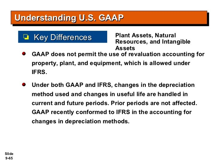 is a plant asset a current asset