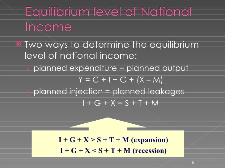 calculate equilibrium level of national income