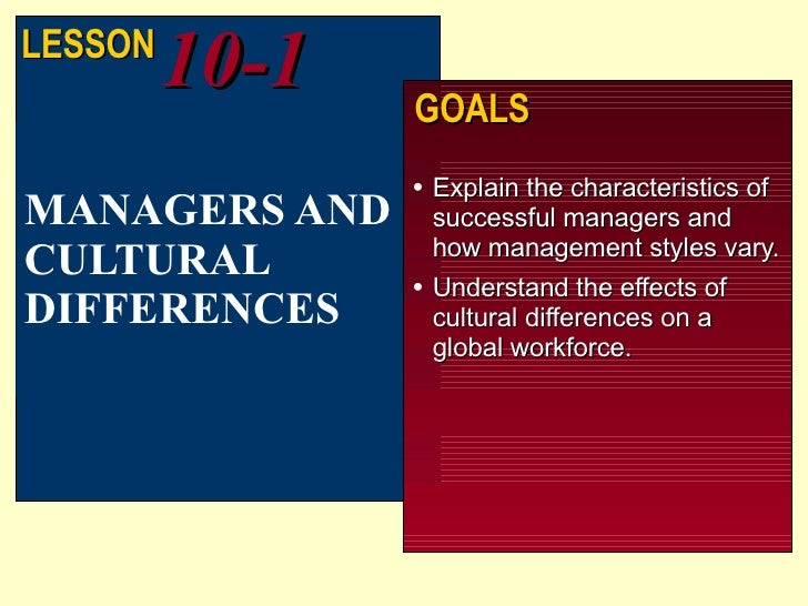 <ul><li>Explain the characteristics of successful managers and how management styles vary. </li></ul><ul><li>Understand th...