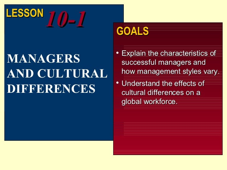 <ul><li>Explain the characteristics of successful managers and how management styles vary. </li></ul><ul><li>Understand th...