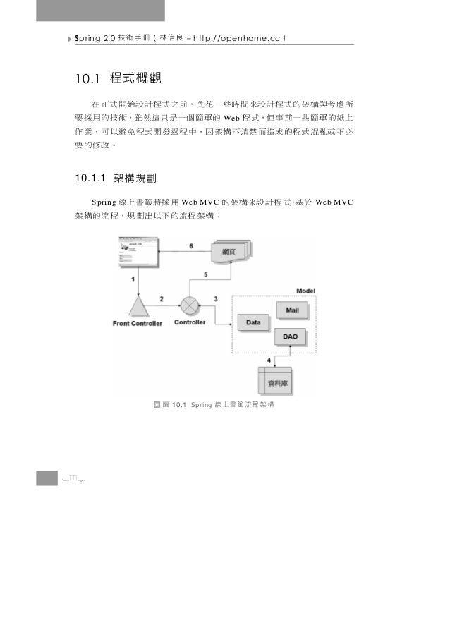 Spring 2.0 技術手冊第十章 - 專案:線上書籤 Slide 2