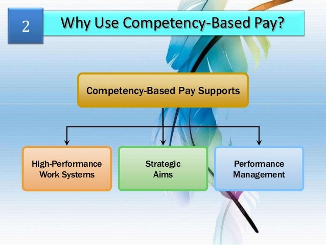 competency based pay This article describes the use of a form of pay for knowledge and skills used for professional workers in the private sector known as competency-based pay the definition of competencies, their.