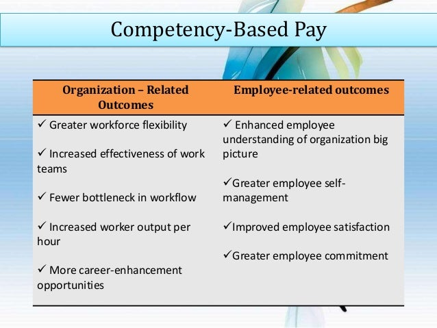 current issues in compensation management ppt