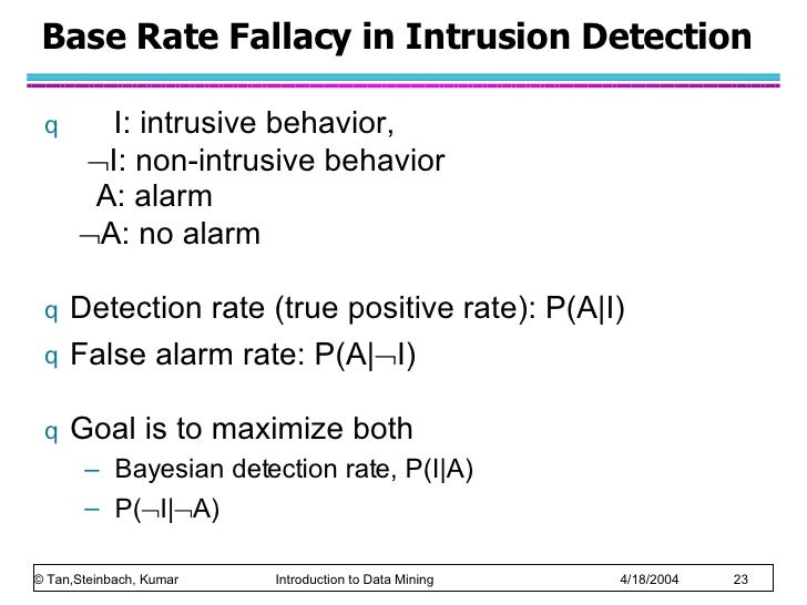 An Example of Base Rate Fallacy