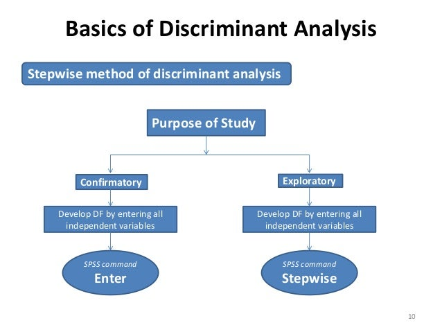 Discriminant Analysis in Sports