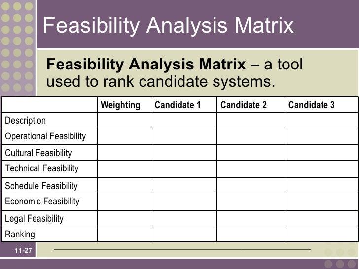 Feasibility Matrix Example - PDF Free Download