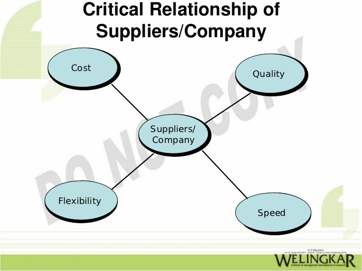 impact of information technology on customer and supplier relationships in the financial services es An additional priority is providing world-class information technology support  and financial services  lawrence livermore national laboratory in the.