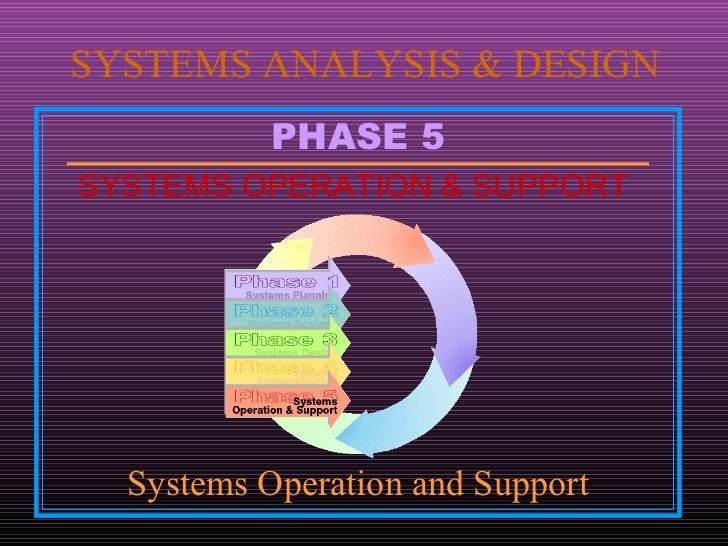 SYSTEMS ANALYSIS & DESIGN           PHASE 5SYSTEMS OPERATION & SUPPORT  Systems Operation and Support