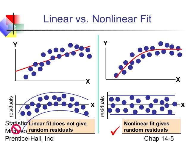 linear vs nonlinear fit y y x linear fit does Y Intercept Example