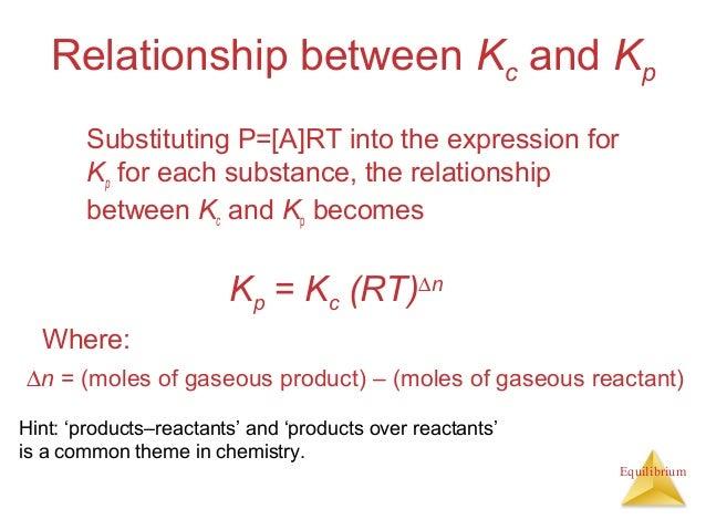 equilibrium constant homework help
