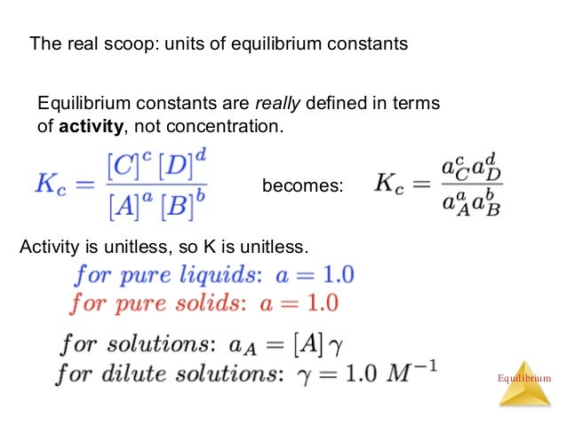 equilibrium paper Equilibrium - download as word doc (doc), pdf file (pdf), text file (txt) or read online scribd is the world's largest social reading and publishing site search search.
