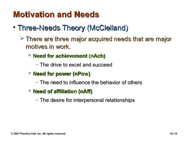 usefulness of motivation theory for managers